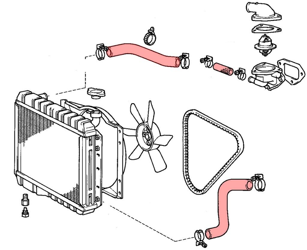 jeu complet de durits de refroidissement diesel 6